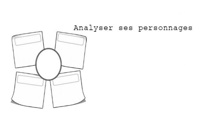 ANALYSER SES PERSONNAGES